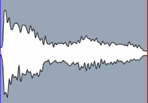 Figure 1a: Klangereignis mit Hall. Achtet auf die fortschreitende Abschwächung des Pegels.